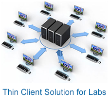 Thin Client Solution For Lab